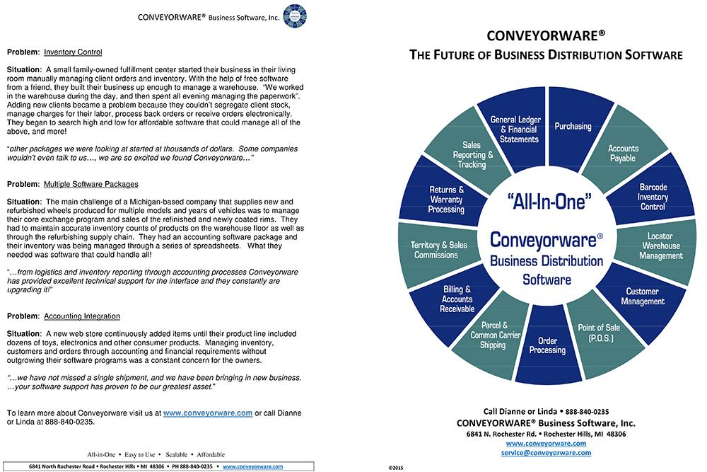 The-Conveyorware-Solution